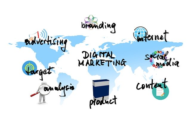 aboutme-onlinemarketing